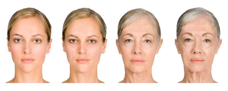 Возрастные изменения кожи